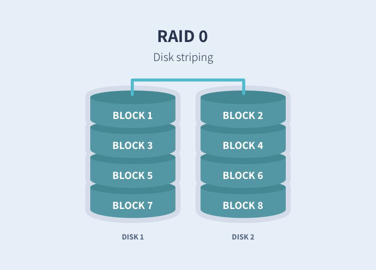 raid 6 vs raid 10 wiring diagrams
